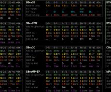 Preflop vs PFR [5-6max]